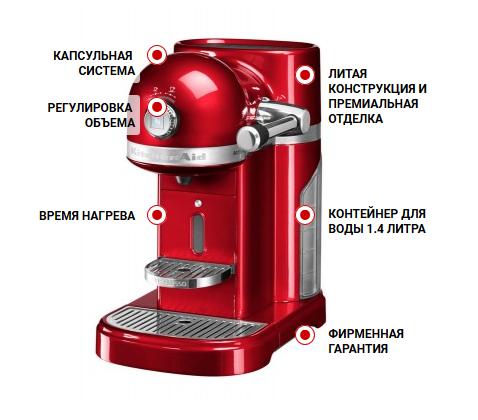 Особенности капсульной кофемашины KitchenAid Nespresso