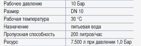 Фильтр SYR POU MAX (технические данные)