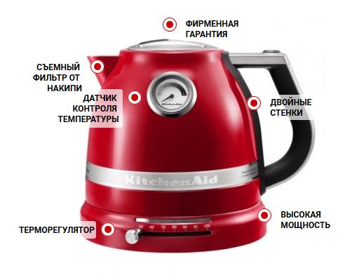 Двустенный электрический чайник Kitchen Aid 5KEK1522EER КРАСНЫЙ
