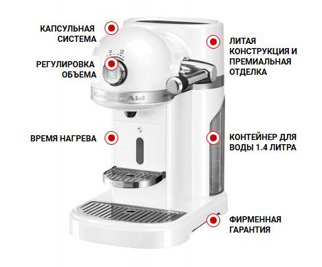 Особенности капсульной кофемашины KitchenAid Nespresso 5KES0503FP
